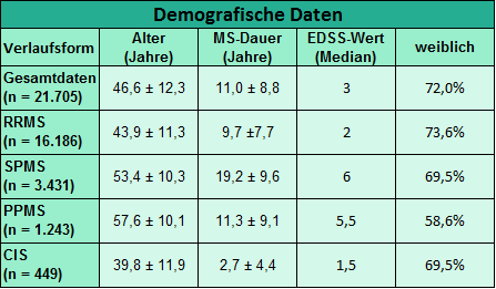 download Representation theory of semisimple Hopf algebras