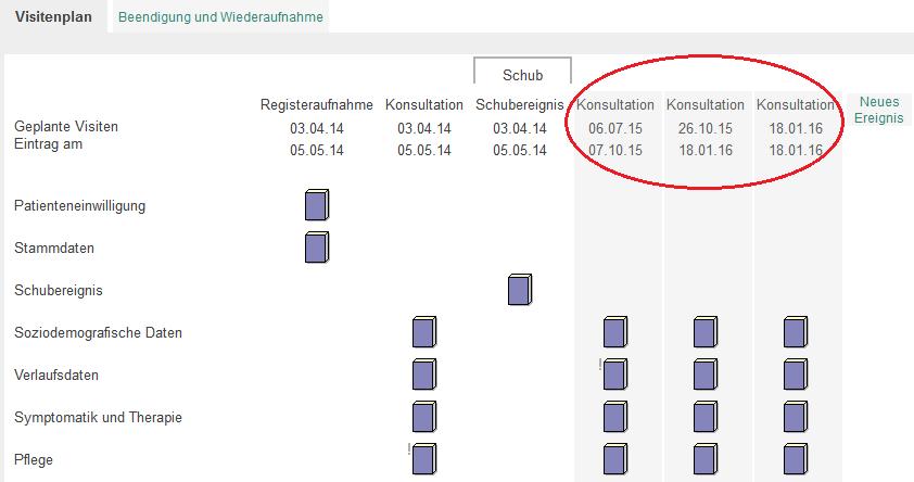 Dokumentation in der Forschungsdatenbank - MS-Register
